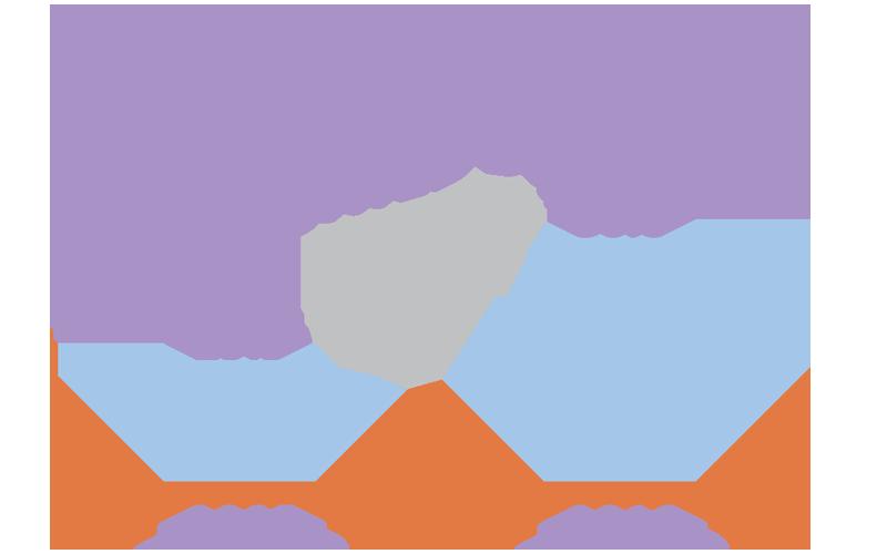 Durchschnittsalter der Mütter bei der Geburt ihrer Kinder in der EU 28, eurostat